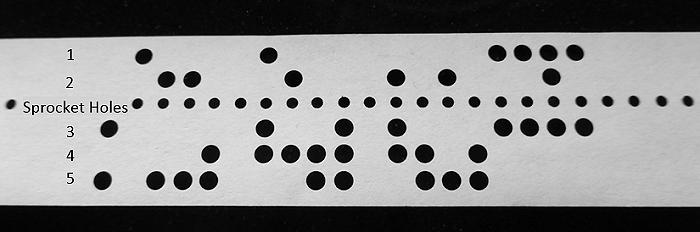 teleprinter tape