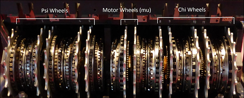 Lorenz wheels